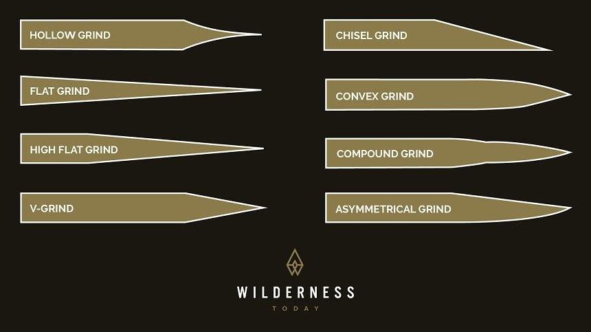Blade Grind Shapes For Knives